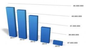 Bilancio_grafico