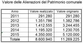 Bilancio_tabella
